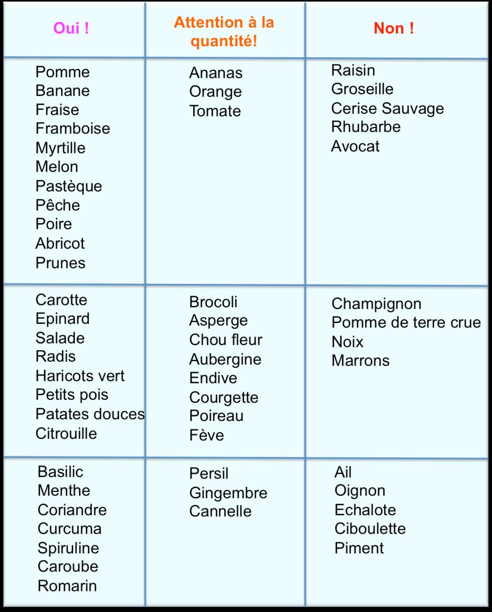 tableau-fruits-legumes